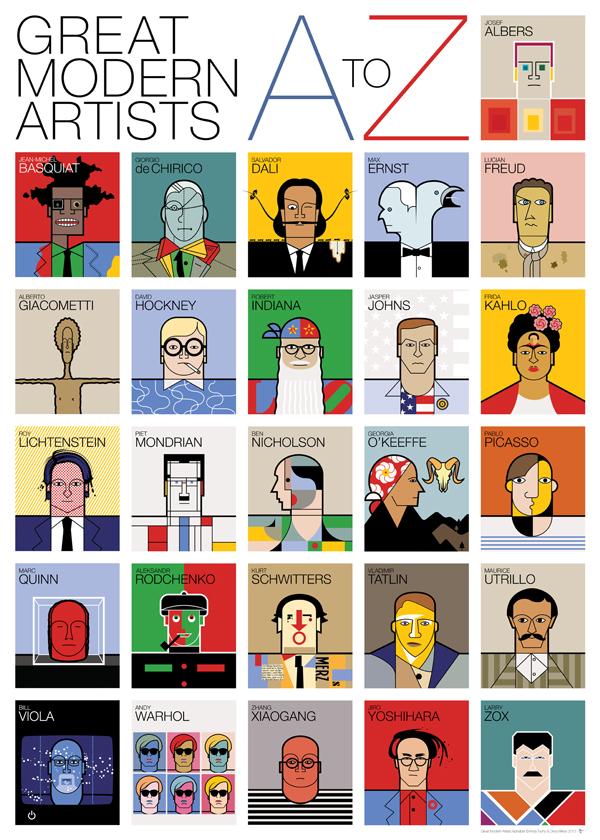 Great Modern Artists A-Z