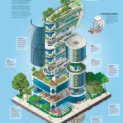 Designing Sustainable Structures